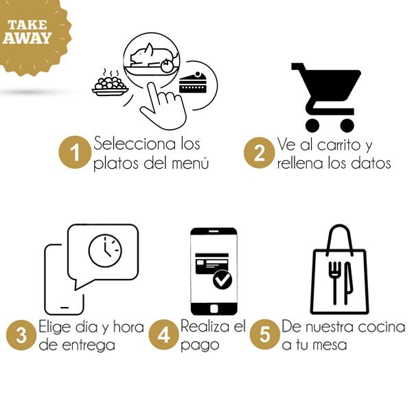 Instrucciones de compra online para llevar